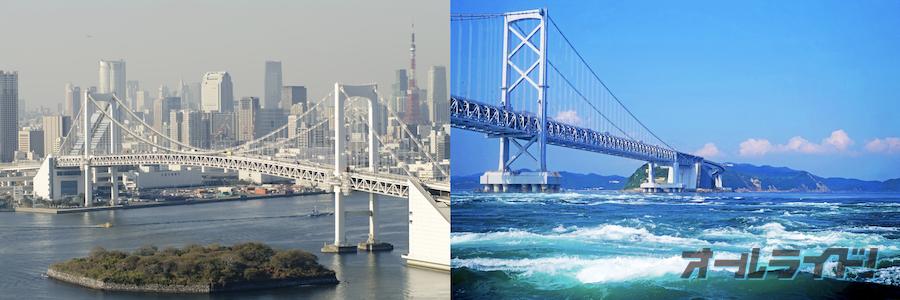 東京から徳島