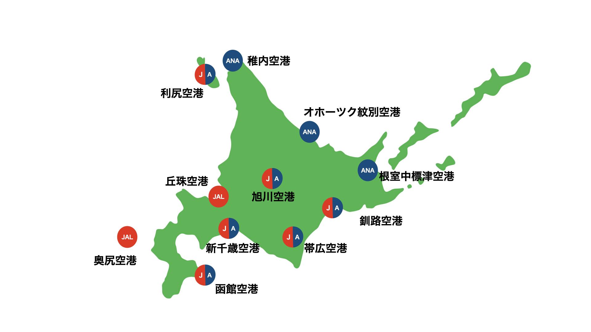 北海道空港