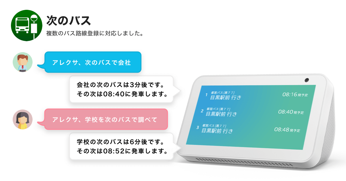 ナビタイムジャパン・Amazon Alexa