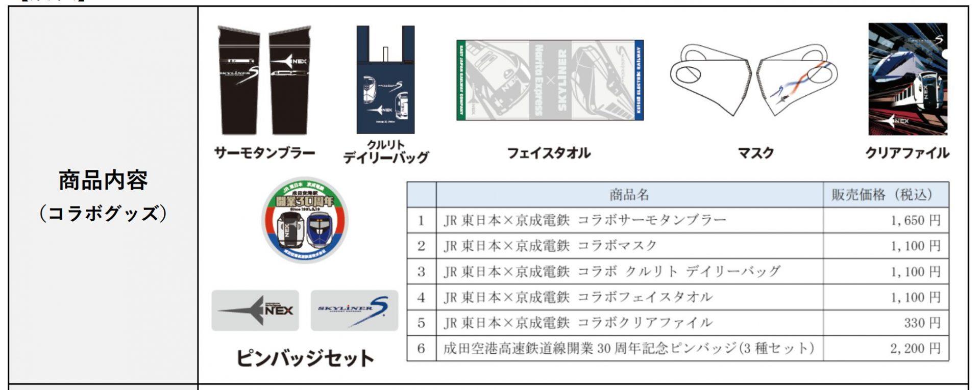 成田空港鉄道乗り入れ30周年