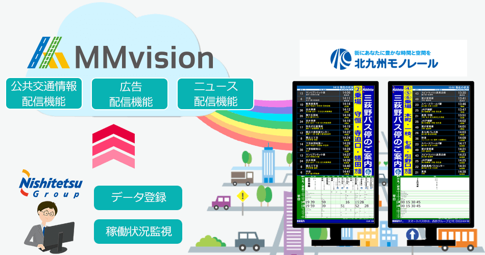MMvision