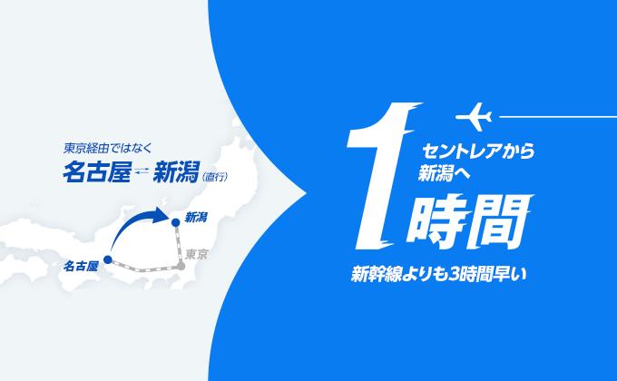 中部国際空港 2空港(中部・新潟)の駐車場料金