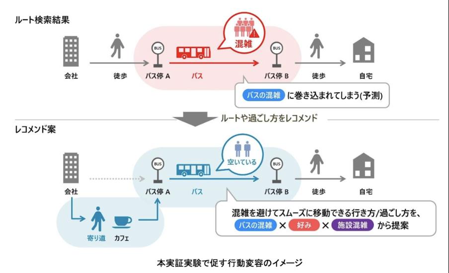 西日本鉄道と日立の実証実験