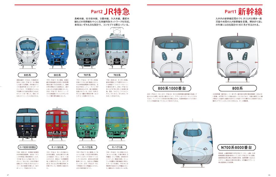 列車の顔が分かる詳細イラスト